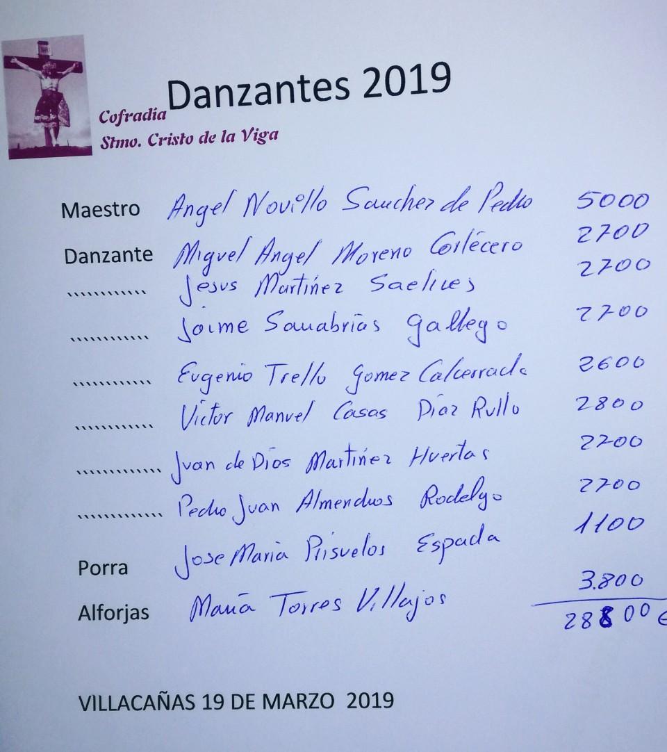Puja Cristo de la Viga 2019: ya se conoce el nombre de los Danzantes